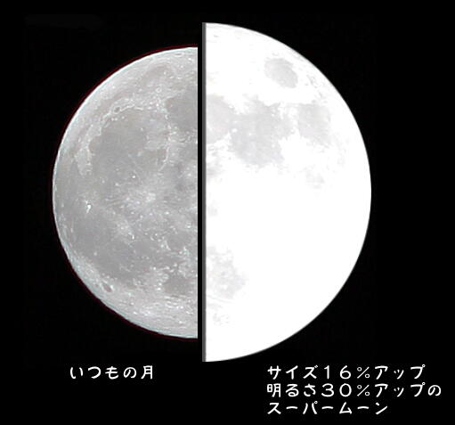 Risultati immagini per Superluna